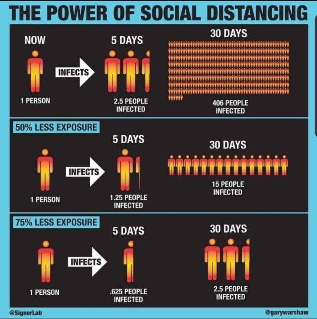garywarshaw infographic